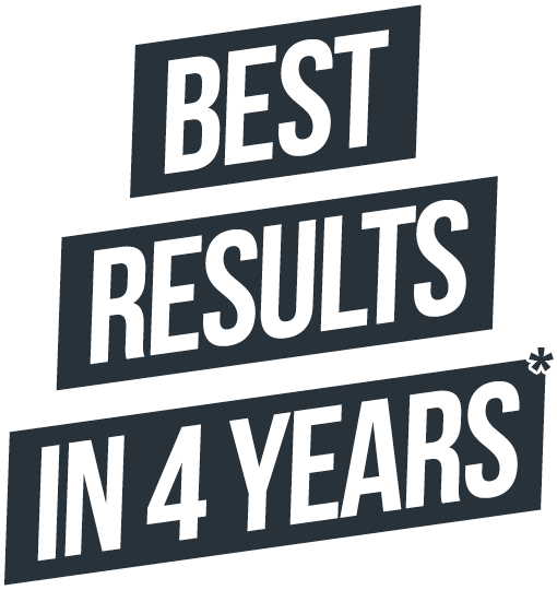Best Results in 4 years